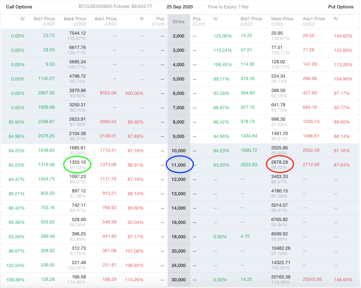 OKEx Options Trading